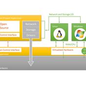 Citrix XenServer infrastructuur
